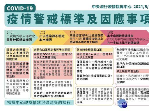 疫情升級!東台灣旅宿爆退訂潮 宜蘭首當其衝