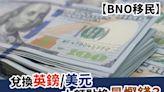 【BNO移民】兌換英鎊/美元 大額點換最慳錢?