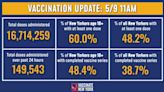 Governor Cuomo updates New Yorkers on vaccine progress