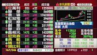 5分鐘看台股/2021/09/28收盤最前線