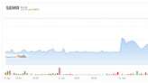 SEMrush: Is This Broken IPO Compelling At Current Levels?