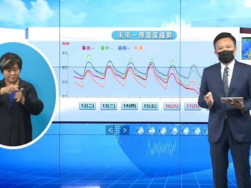 首波東北季風可能週六報到 氣象局:北部、東部低溫降至20度