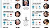 Akshay Kumar: Versatile hero