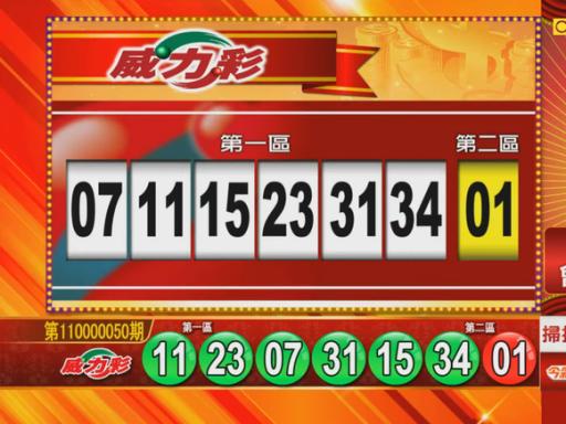 6/24 威力彩、雙贏彩、今彩539 開獎囉!