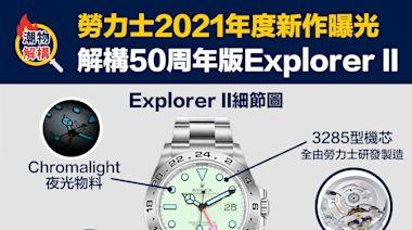 【潮物結構】勞力士2021年度新作曝光,解構50周年版Explorer II
