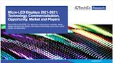Il settore dei display Micro-Led analizzati da IDTechEx | Elettronica News