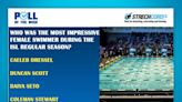 Swim Poll of the Week: Most Impressive Male Swimmer During the ISL Regular Season?