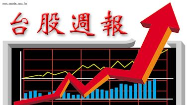 台股週報》美股暴跌干擾 面臨新壓力測試