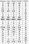 Greek language - Simple English Wikipedia, the free encyclopedia