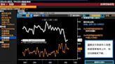 彭博功能指南:債券南向通啓動將鞏固人民幣的儲備貨幣地位