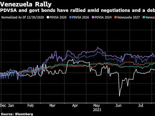 Venezuela Debt Swap Breathes Life Into All-But-Dead Bond Market