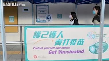 增3.8萬人打針9人送院 187萬人接種首劑疫苗 | 錢財事