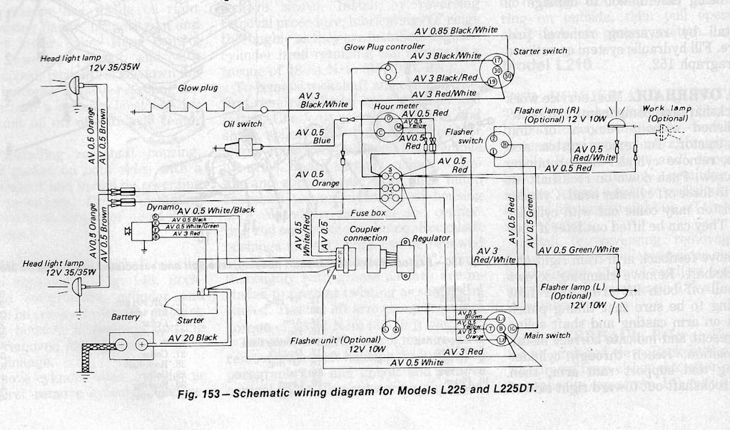 bobcat solenoid wiring diagram car wiring diagram download Bobcat 7 Pin Connector Wiring Diagram bobcat wiring diagram on bobcat images free download wiring diagrams bobcat solenoid wiring diagram bobcat wiring diagram 5 motrec wiring diagram bobcat bobcat 7 pin connector wiring diagram