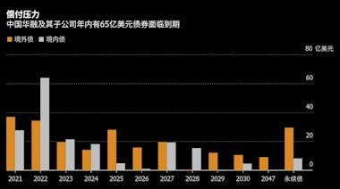 中國華融事件波瀾迭起 投資者評估各種可能的結果