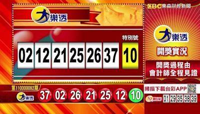 10/15 大樂透、雙贏彩、今彩539開獎囉!