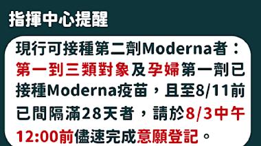 1到3類及孕婦接種莫德納疫苗 8/3中午前完成第2劑意願登記
