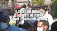 More Blacks report depression and anxiety due to pandemic and police brutality