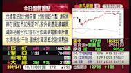 5分鐘看台股/2020/10/16收盤最前線