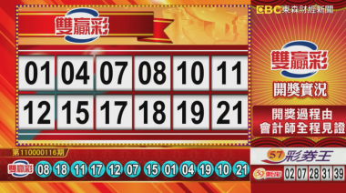 5/15 雙贏彩、今彩539 開獎囉!