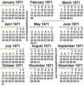 What Happened in 1971 inc. Pop Culture, Prices Significant Events, Key Technology and Inventions