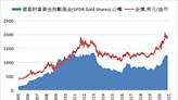 《貴金屬》COMEX黃金期貨下跌0.1% ETF持有量減少