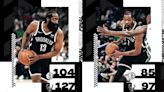 NBA公布首波75大球星 哈登、KD、字母哥領銜