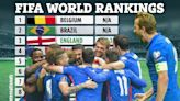 England ranked third best team in the world ahead of both France and Italy