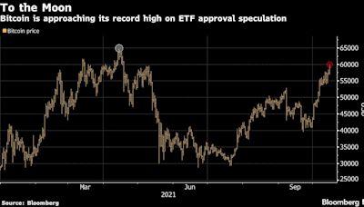 比特幣一路狂飆逼近歷史高位 ETF將獲批的猜測令多頭士氣大振