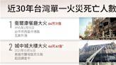 早安世界》高雄城中城大火46死41傷 台灣第二嚴重單一建築火災