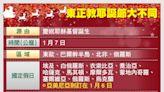【耶誕不一樣】採用舊時羅馬儒略曆 東正教每年1月7日慶祝耶穌誕生