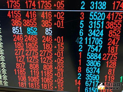 名家論壇》盧燕俐/美縮減QE,台股會再大漲12%? | 要聞 | NOWnews今日新聞