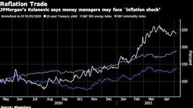 摩根大通首席市場策略師警告:多數投資經理面臨「通膨衝擊」風險
