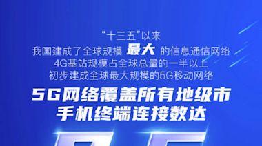 中國建成全球規模最大的5G移動網路