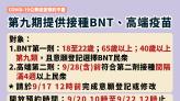 第九輪BNT 65歲以上及40歲以上第九類都可打