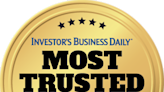 25 Most Trusted Financial Companies List