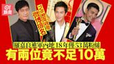 TVB視帝微博排行榜古天樂奪冠 第三名竟然超過3年冇更新