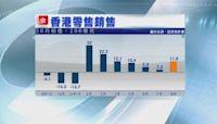 【零售數據】8月零售銷售升11.9%勝預期 但業界指市道仍未復甦