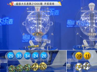 067期大白大樂透預測獎號:後區號碼分析