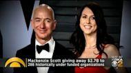 MacKenzie Scott Gives Away $2.7B