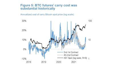 摩根大通警告比特幣ETF的繁榮可能扭曲市場 提高投資者成本