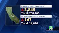 Coronavirus headlines: Sept. 16, 2020