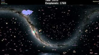 Satellite Photo Shows Over 4000 Exoplanets Outside The Milky Way