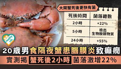 食用安全︳20歲男食隔夜蟹患腦膜炎致癲癇 實測揭大閘蟹死後2小時菌落激增22% - 晴報 - 健康 - 飲食與運動