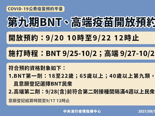 第9輪BNT疫苗91萬人打得到 第10輪可望再向往下開