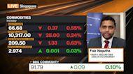 BofA Securities' Nagutha on Inflation Risks