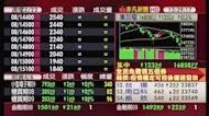 5分鐘看台股/2021/08/16收盤最前線