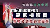 【運動受傷】日本體操女將嚴重受傷 日媒分析因使用中國製設備