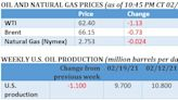 Why Oil Bulls Aren't Backing Down