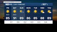 Temperatures stay in the upper 80s, low 90s through the weekend