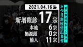 疫情焦點︱增17確診 家族群組多5人中招 重慶大廈納入強檢(附個案搜尋器) | 蘋果日報